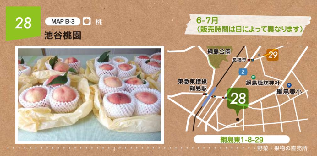 地産地消の推進!「港北区直売所マップ」に、綱島の『旬菜厨房SYUNSAI KITCHEN』や池谷桃園が掲載されてるよ
